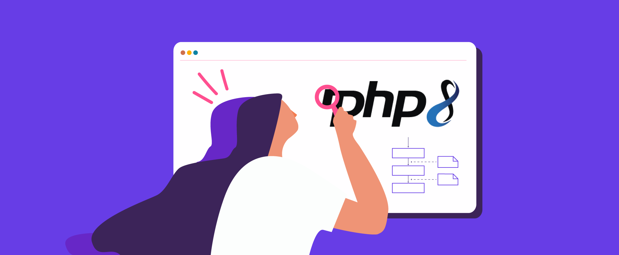 PHP 8.0: Introducing the New PHP Version