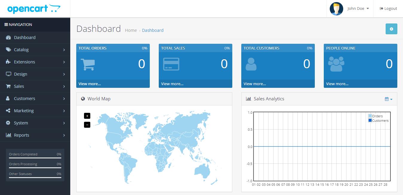Screenshot showing OpenCart admin dashboard interface