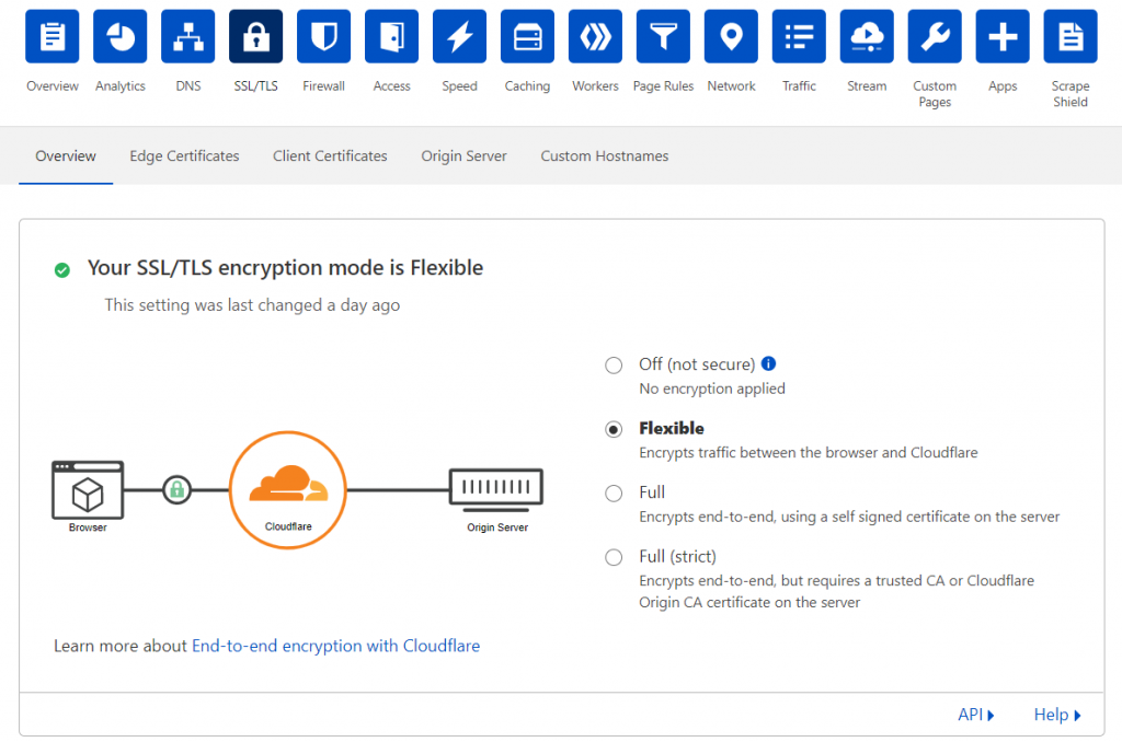 Configuring the SSL certificate