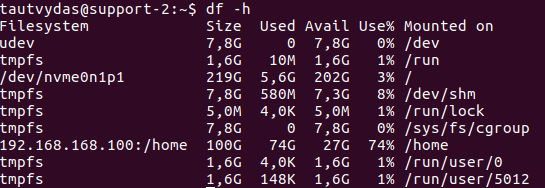 The result of df command to check disk space in Linux.