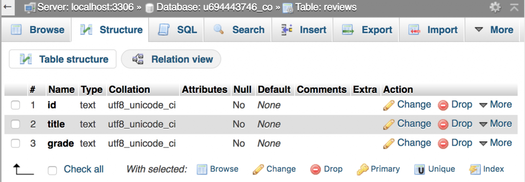 Database MySQL untuk CodeIgniter