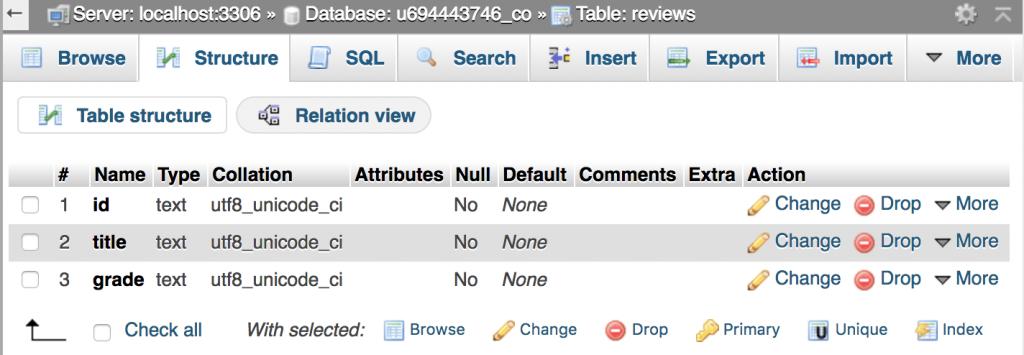 MySQL Database for CodeIgniter