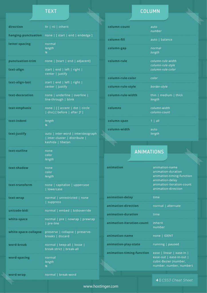 CSS 3 Cheatsheet Page 6