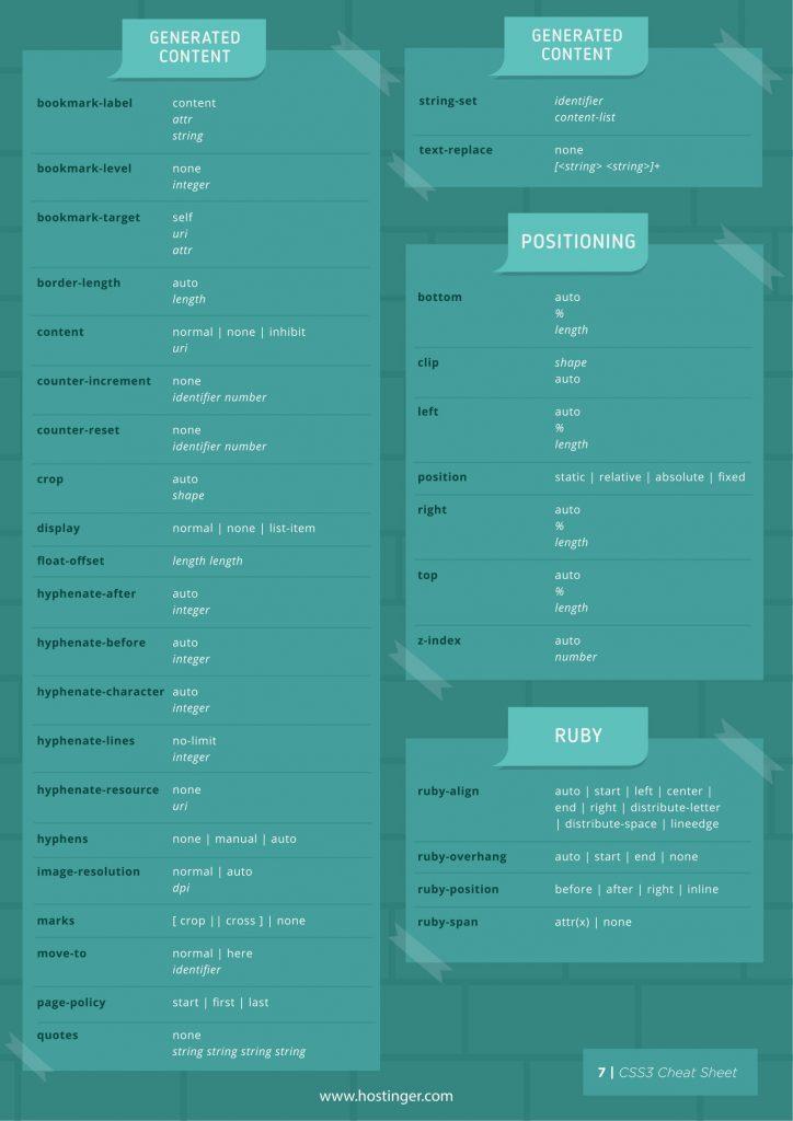 CSS 3 Cheatsheet Page 9