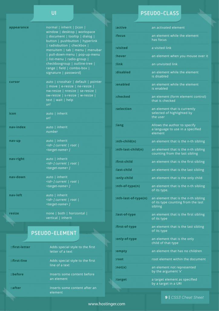 CSS 3 Cheatsheet Page 11