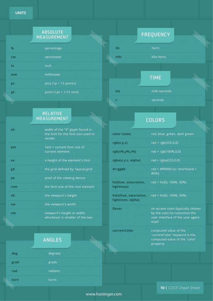 CSS 3 Cheatsheet Page 12