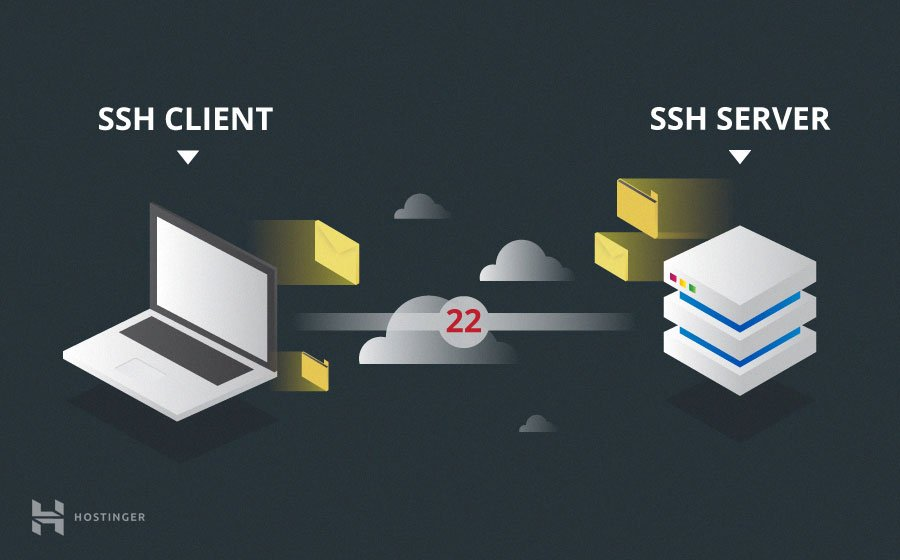 SSH Client and Server