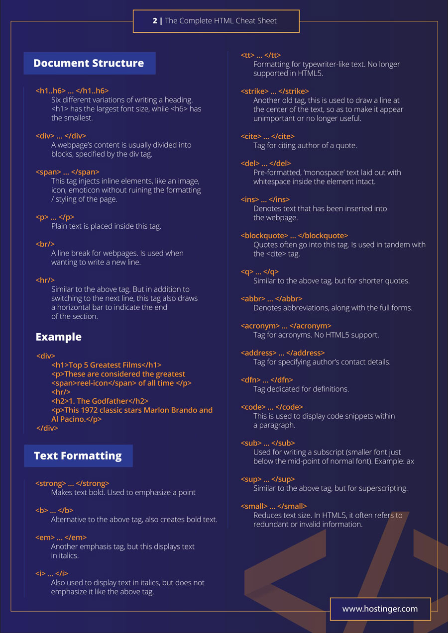 HTML Cheat Sheet for 2019 (New HTML5 Tags Included) in PDF and JPG