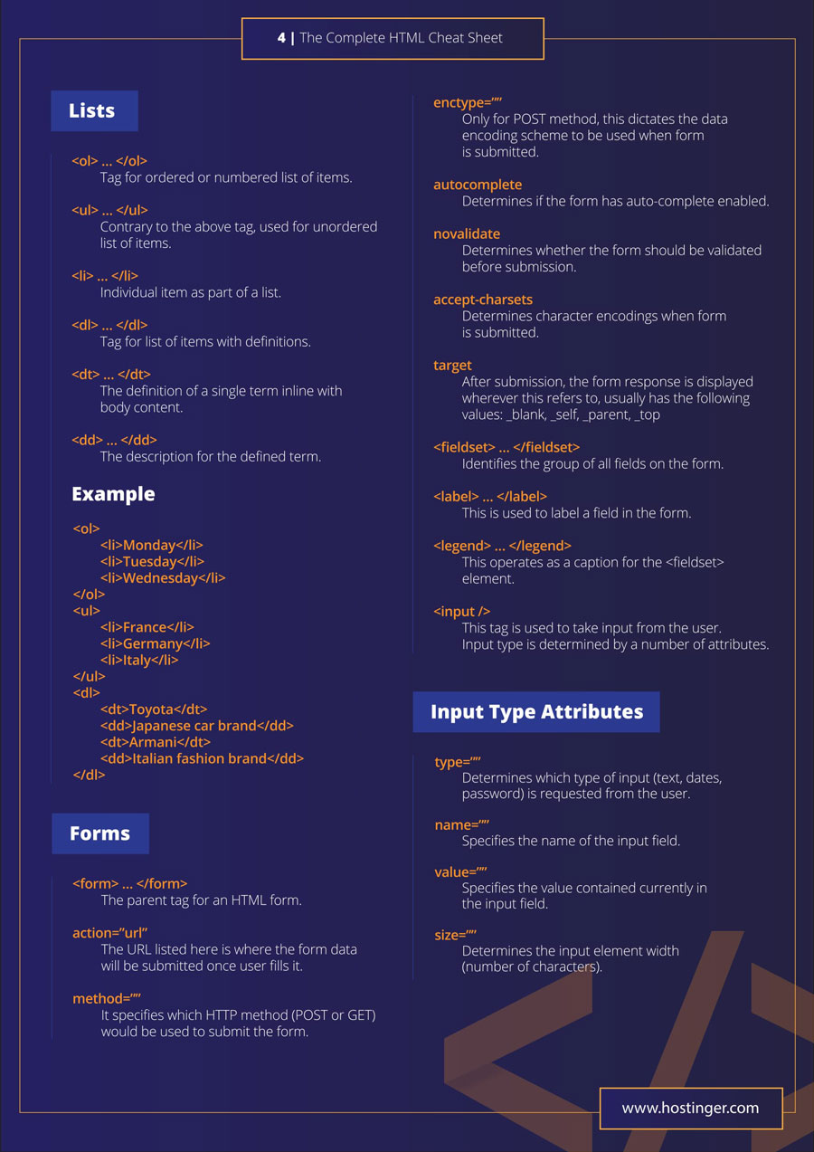 Html Cheat Sheet For 2018 New Html5 Tags Included In Pdf And Jpg