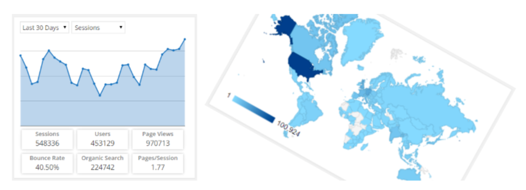 Banner of Google Analytics Dashboard for WP plugin