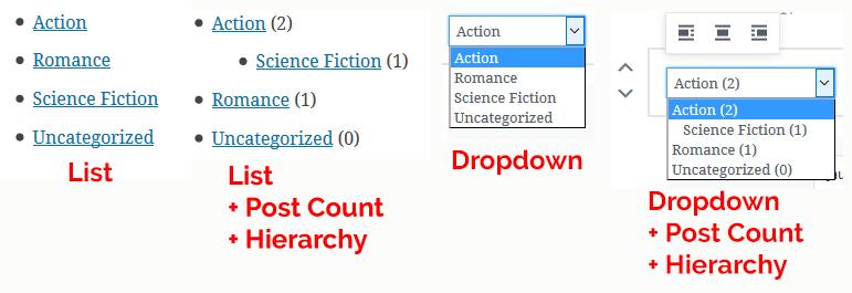 Liste des catégories