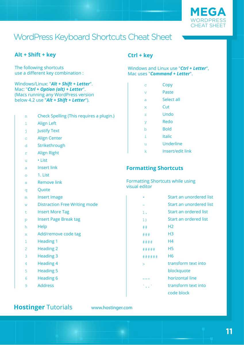 The Ultimate WordPress Cheat Sheet (3 in 1) in PDF and JPG - 2018