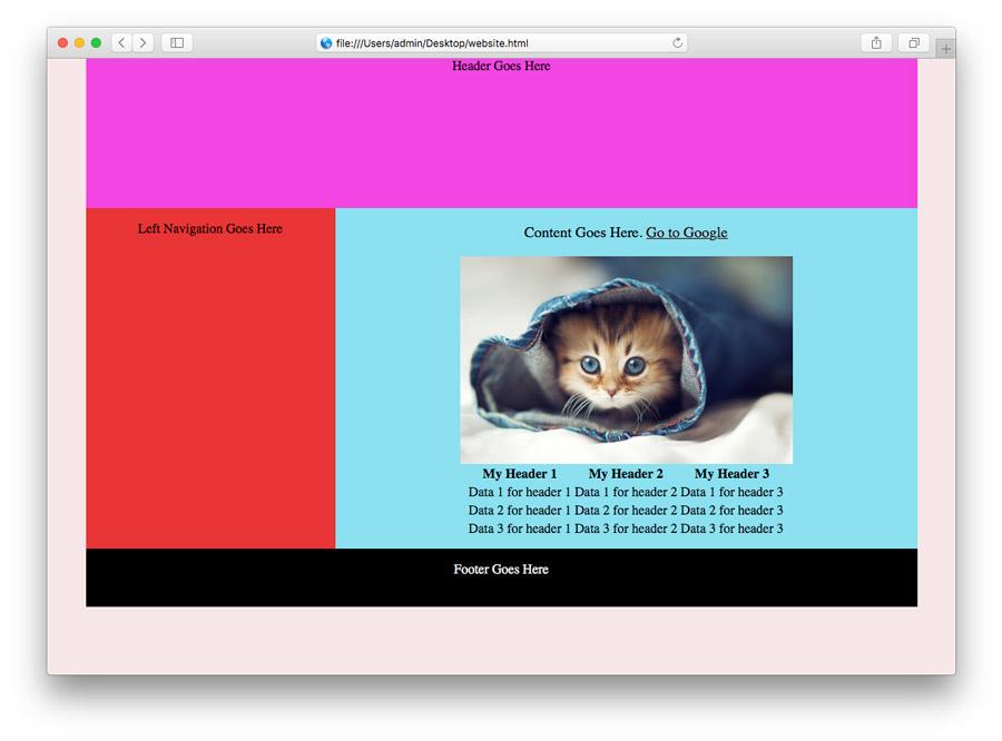 Hasil akhir dari cara membuat website dengan HTML dan CSS dari awal