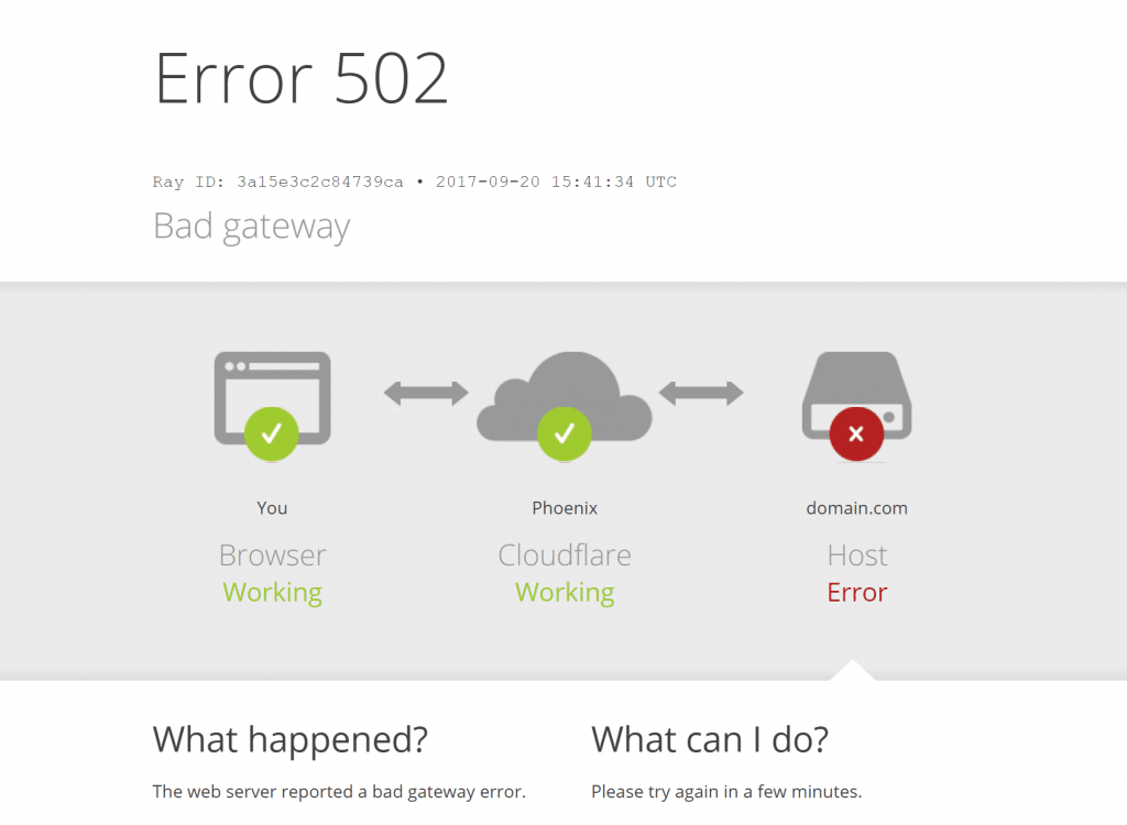 502 bad gateway error when using CloudFlare - version 2