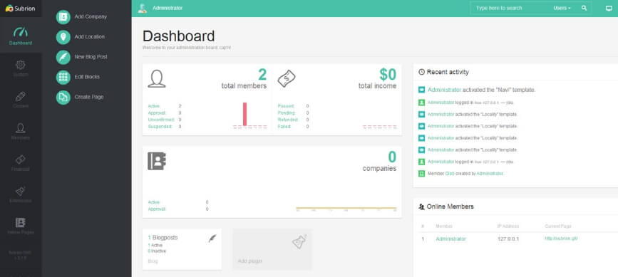 The Subrion dashboard.