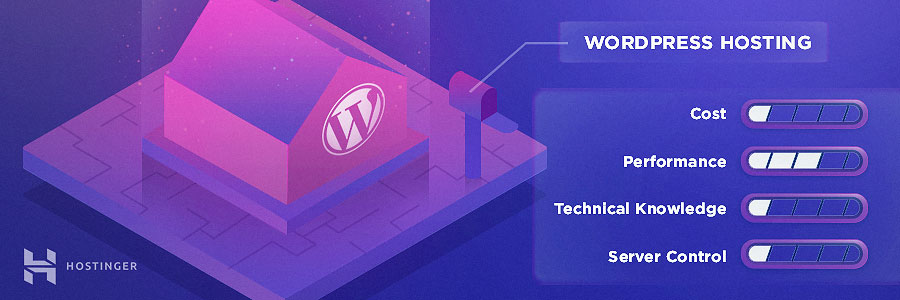 WordPress hosting evaluation