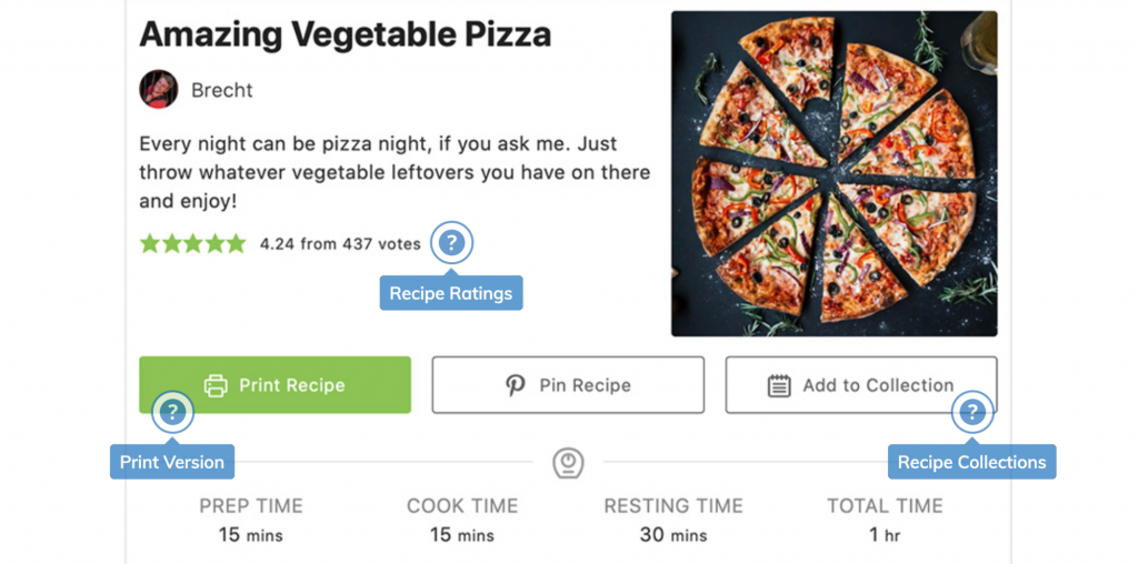WP Recipe Maker plugin for your food blog
