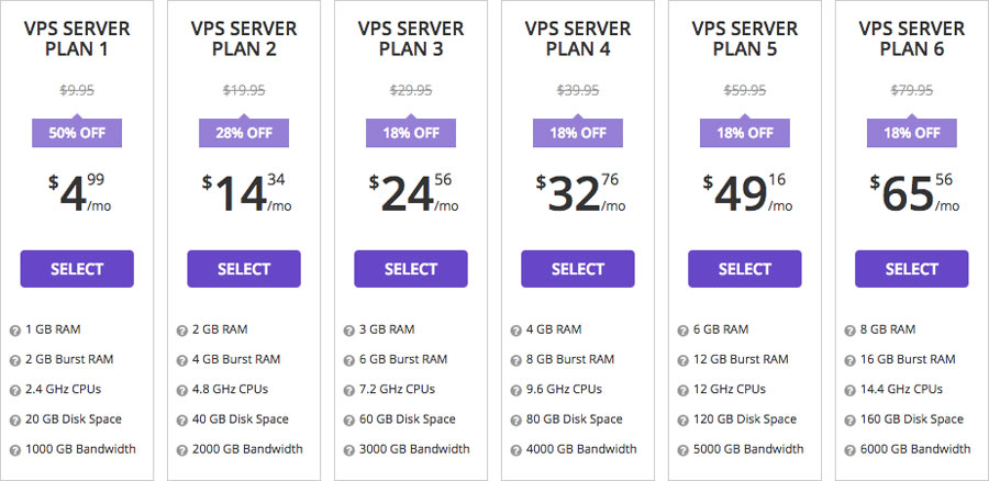 VPS hosting plans on Hostinger