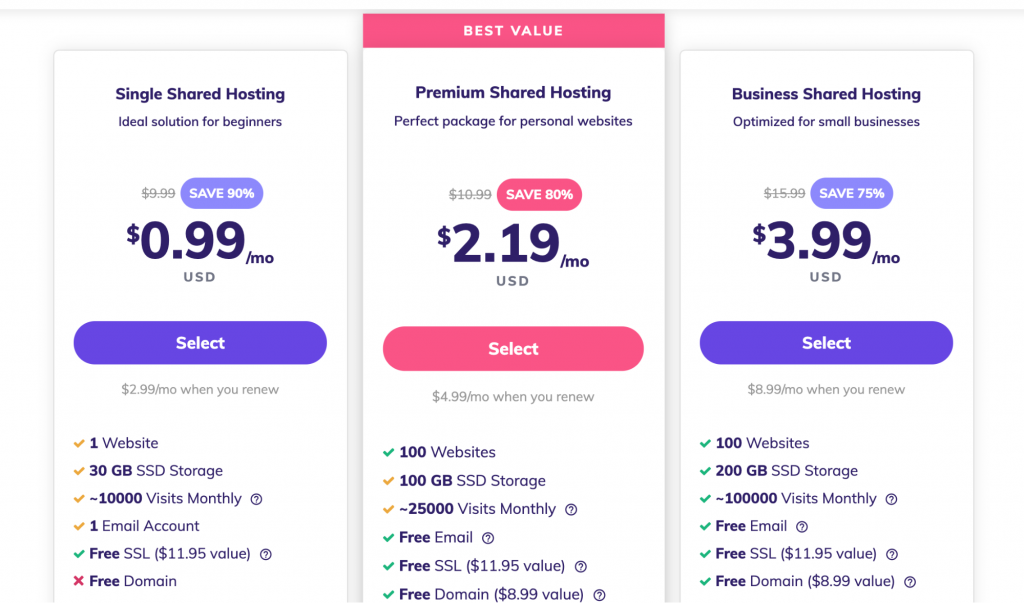 Screenshot showing Hostinger pricing plans