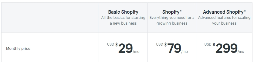 Shopify's list of plans.