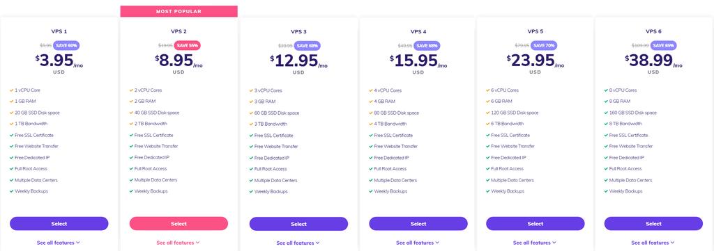 hostinger VPS plans list