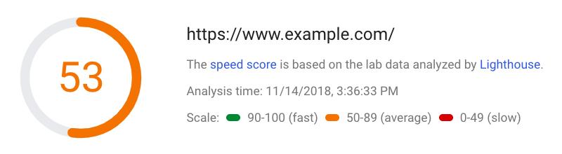 Informe de rendimiento del sitio web generado con Google PageSpeed Insights