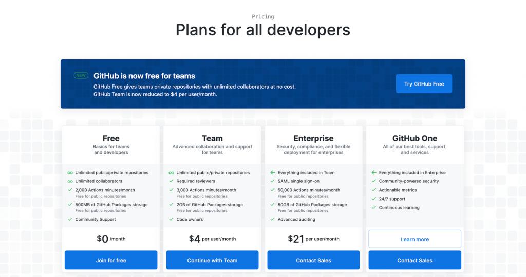 GitHub plans for developers