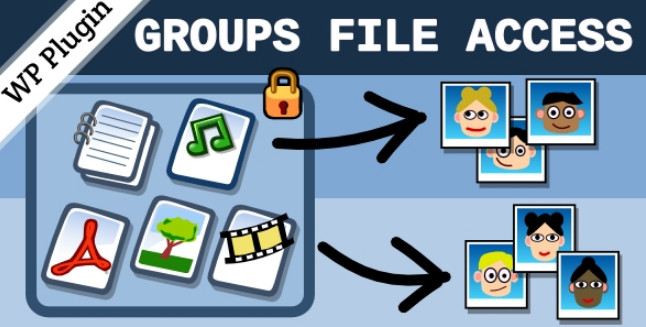 Groups File Access Overview