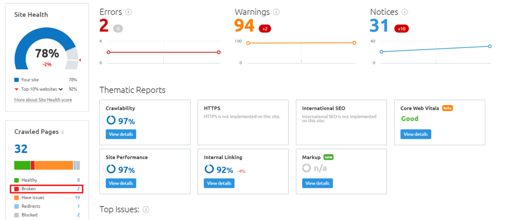 Clicking the Broken option in the Semrush Site Audit Overview page.