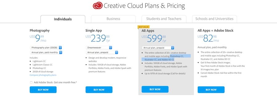 Adobe Dreamweaver CC pricing overview for individuals