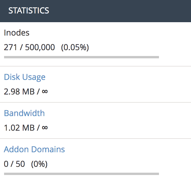 bandwidth summary in the cpanel