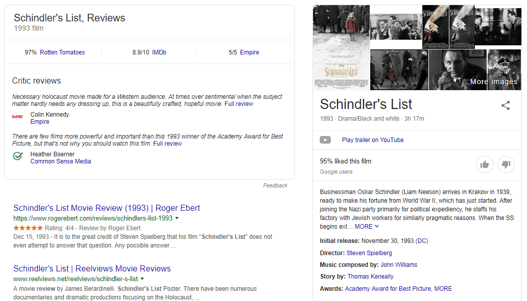 "structured data markup in action with keyphrase for the keyphrase ""Schindler's List Movie"""