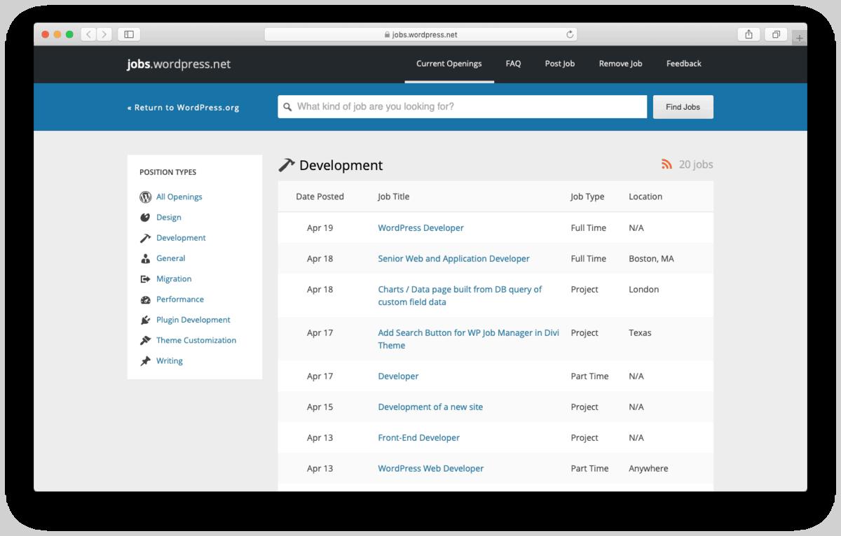 WordPress Jobs is a Part of WordPress Family Sites