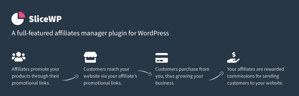 SliceWP WordPress Affiliate Plugin