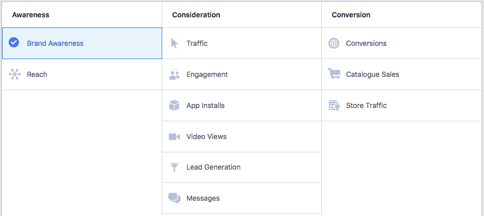 Choosing the sale funnel position on Facebook Ads