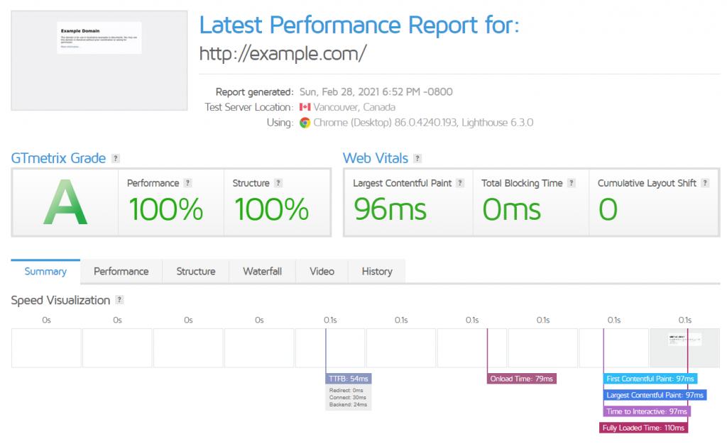 Screenshot of GTMetrix Report Example