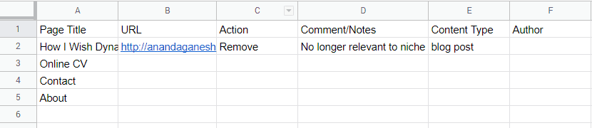 Worksheet format example for a content audit