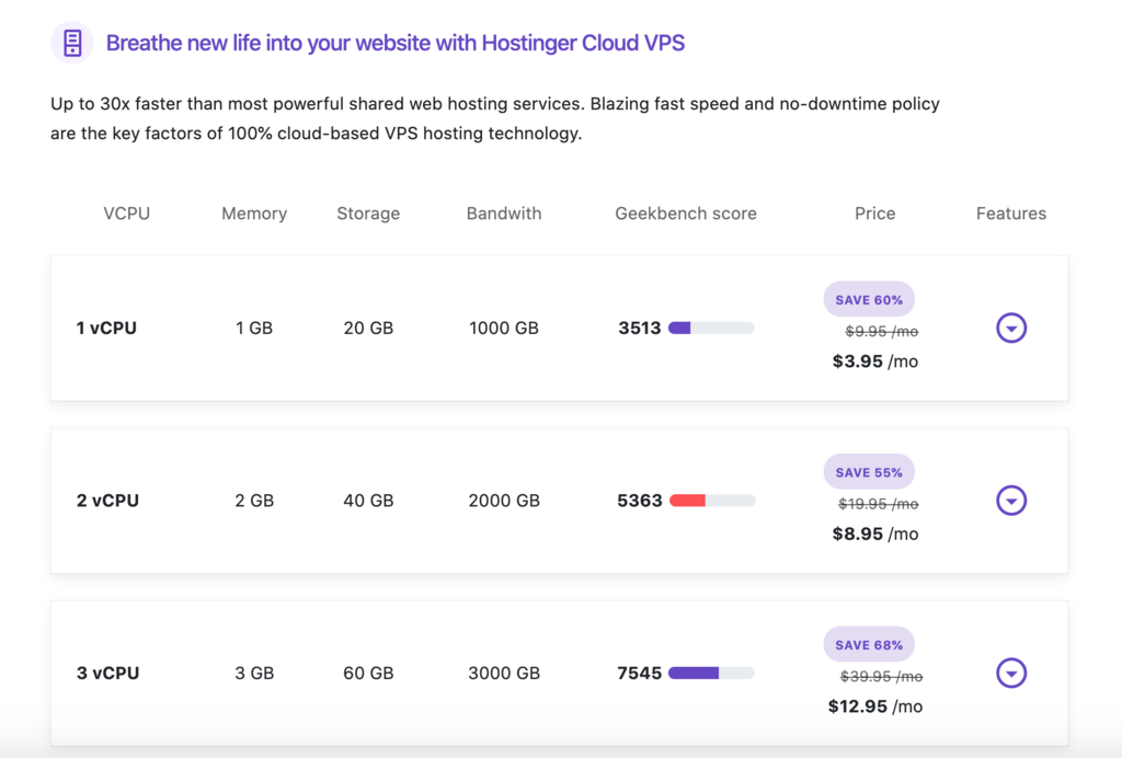 Hostinger VPS hosting pricing plans