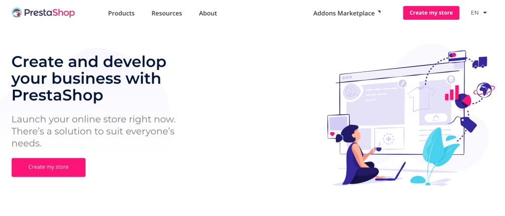 PrestaShop, Software for Online Boutique