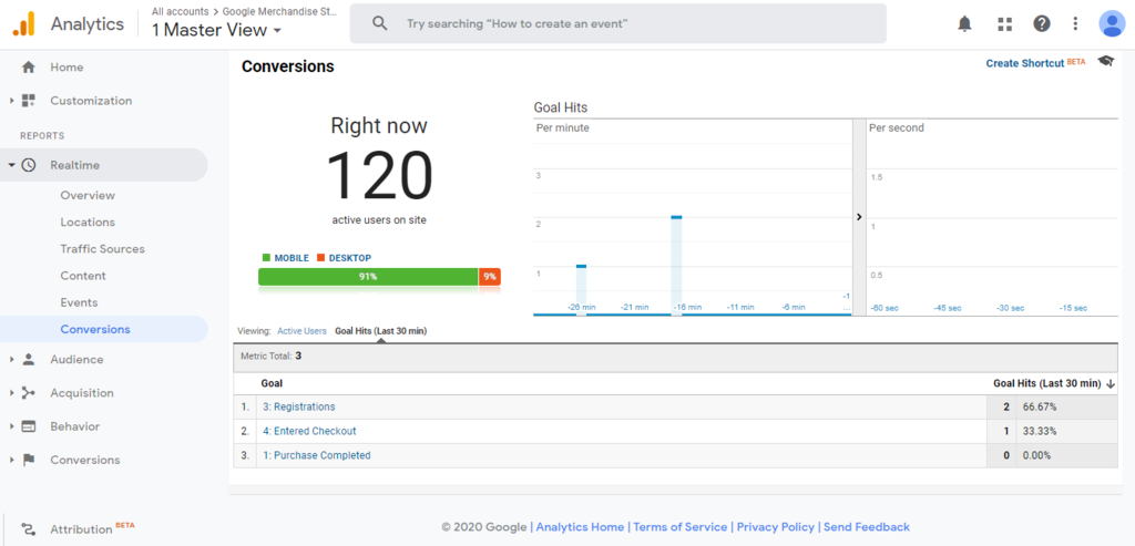 Google Analytics' realtime conversion report.