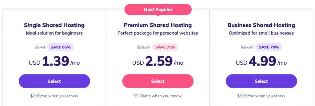 Screenshot showing Hosting plan prices