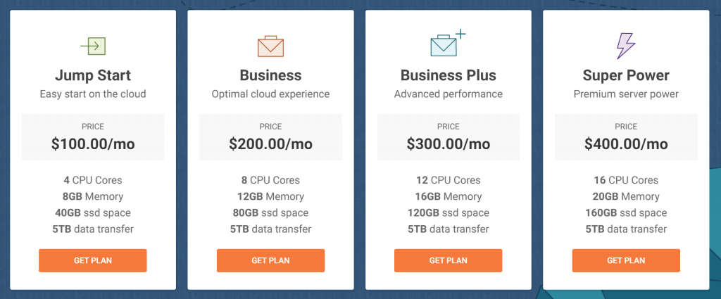 Siteground's cloud hosting plan prices