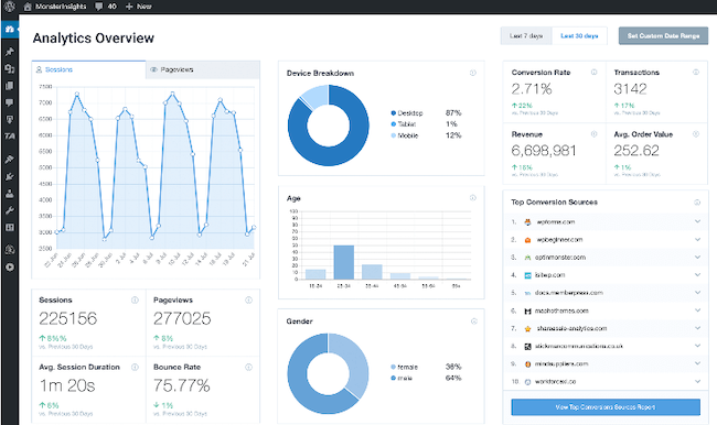 Monitor and analyze your marketing data with WordPress for fast small business growth