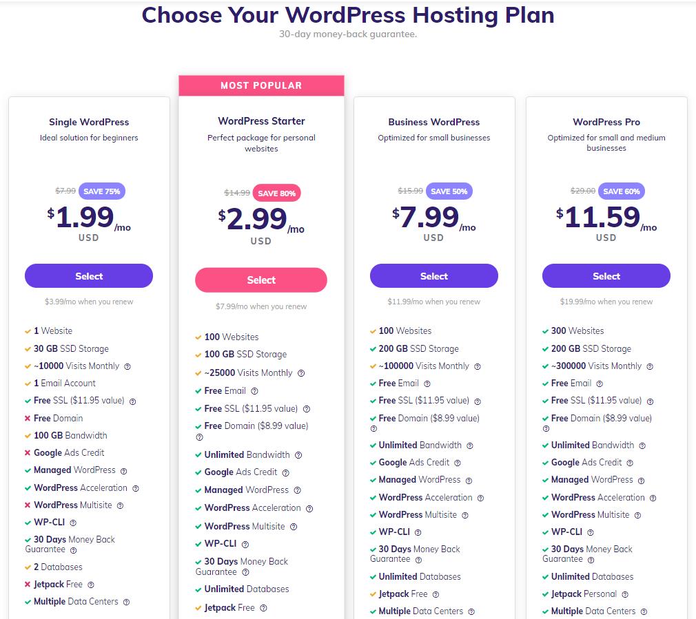 hostinger's wordpress hosting plan options