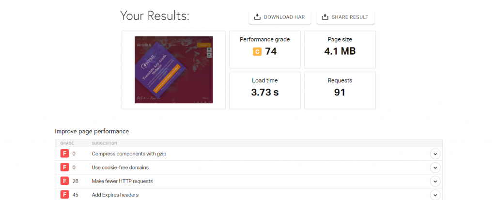 Pingdom speed test's results
