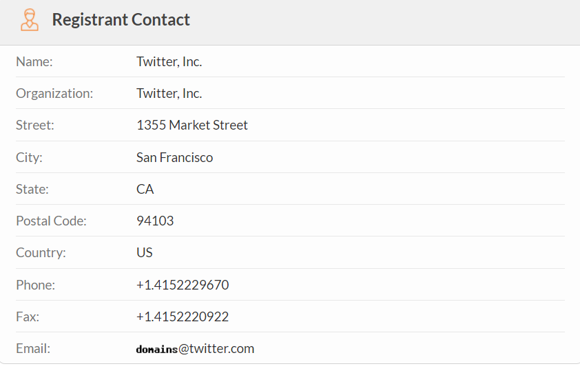 Image of Twitter's domain registrant contact details on WHOIS