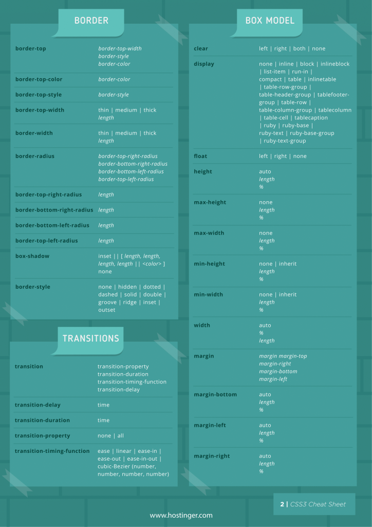 CSS cheat sheet for border, box model, and transitions.