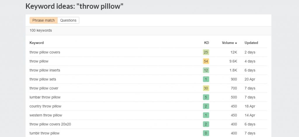 keyword ideas for throw pillow