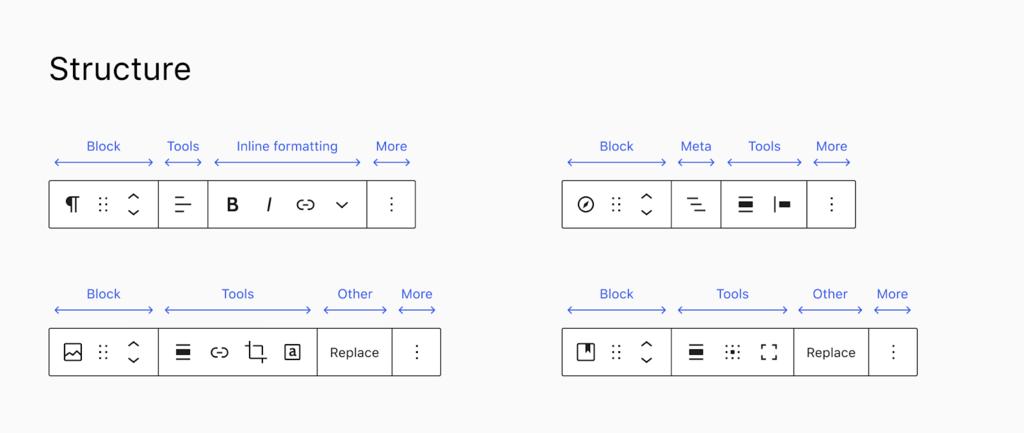 Screenshot showcasing the block toolbar