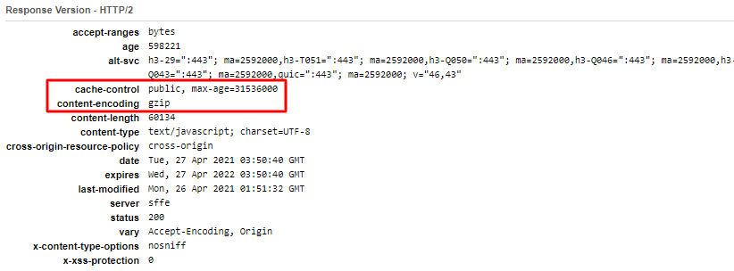 An HTTP header showing if the resource is cached or compressed into GZIP